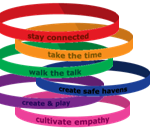 touchstone wristbands perks image